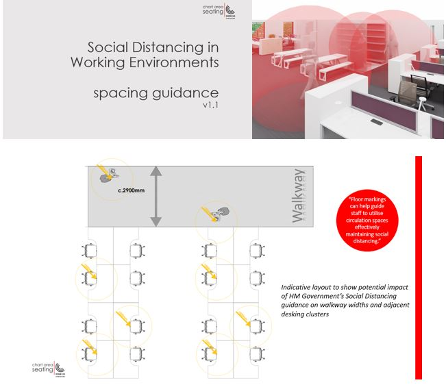 covid 19 space guidance document for office spaces